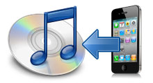 Transfer and copy iPhone to iTunes