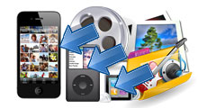 Copy Any Video/Audio Files to iPod
